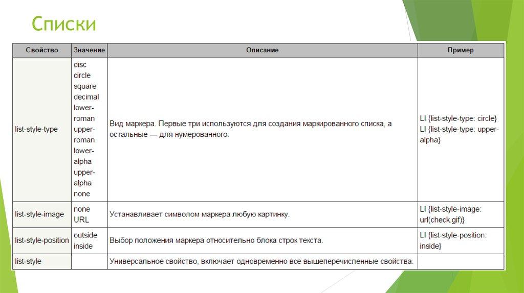 плагин таблиц для wordpress