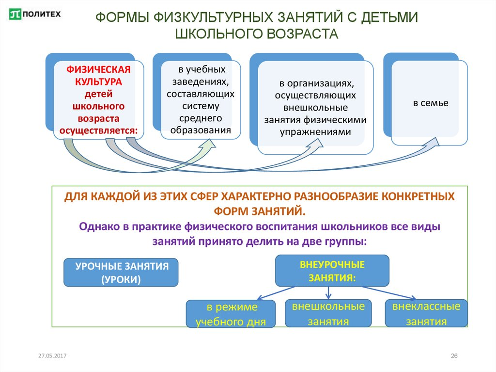 read Strategic Negotiation in Multiagent
