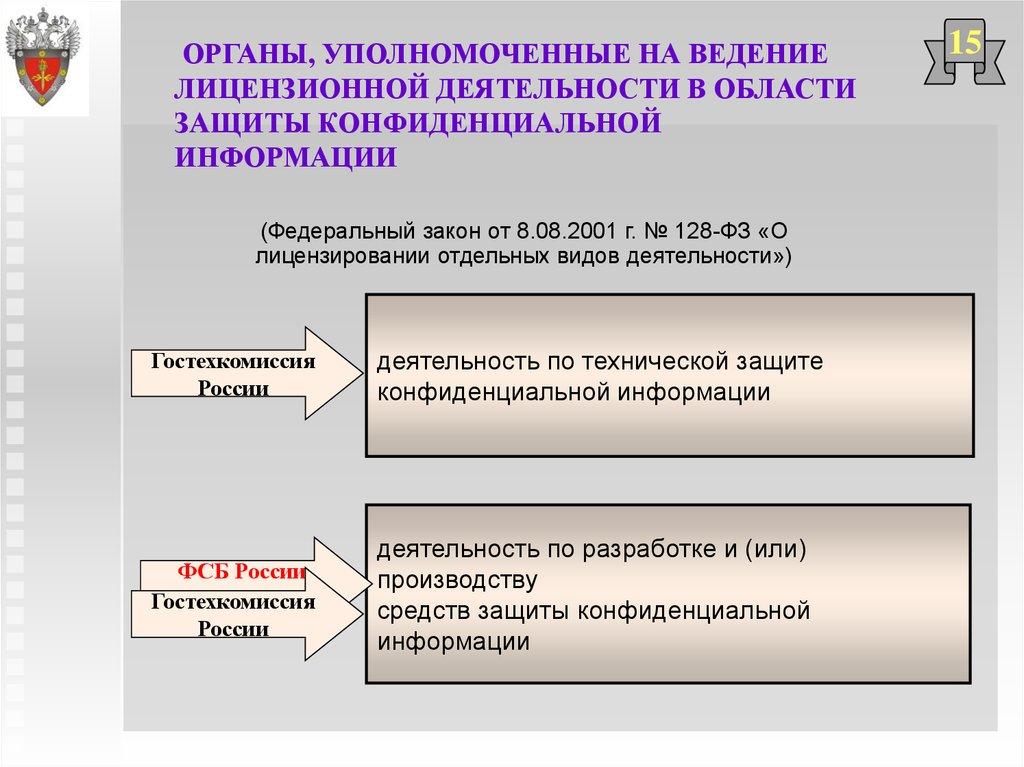 Инструкция режимные помещения