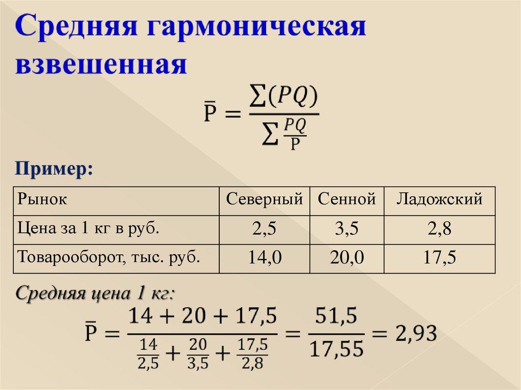 Опережающие индикаторы в бинарных опционах