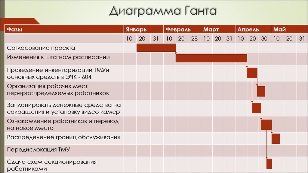 Поздравление на юбилей на чувашском языке