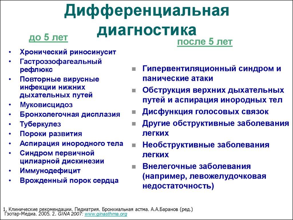 Элоком от атопического дерматита