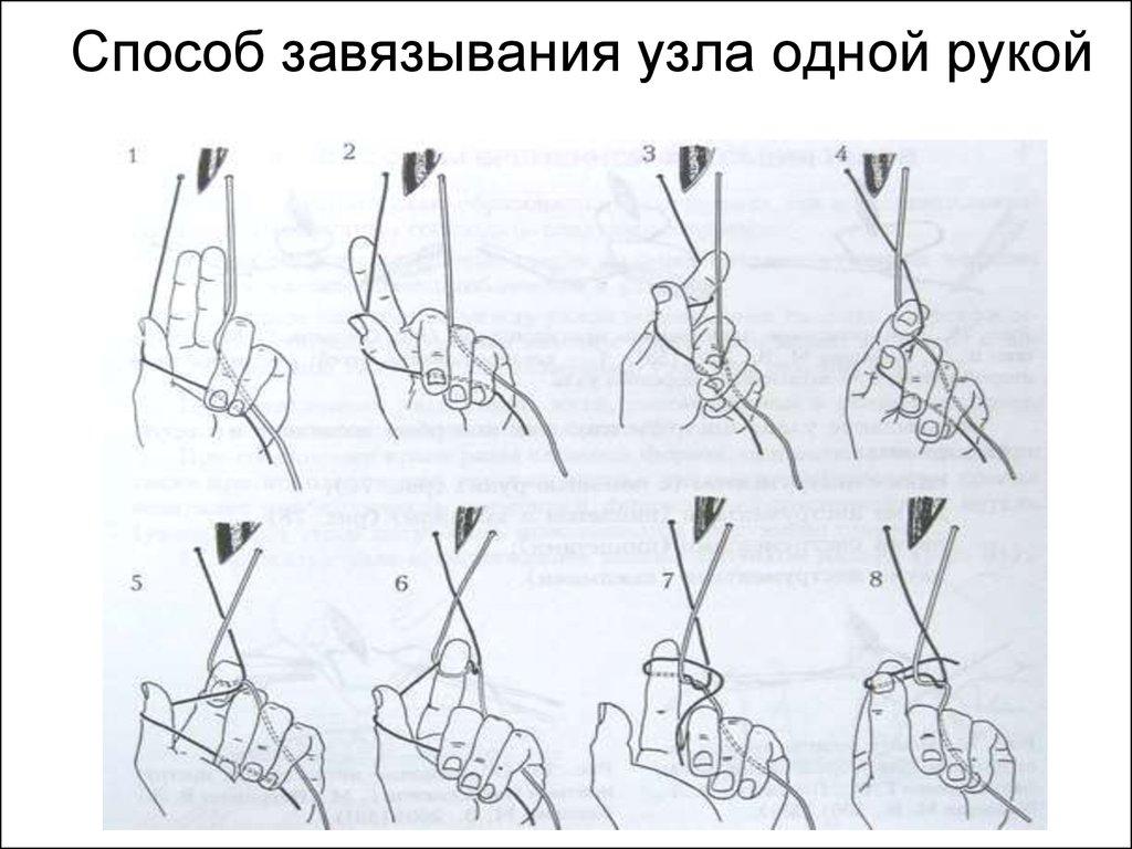 Пословица одна рука и узла не завяжет