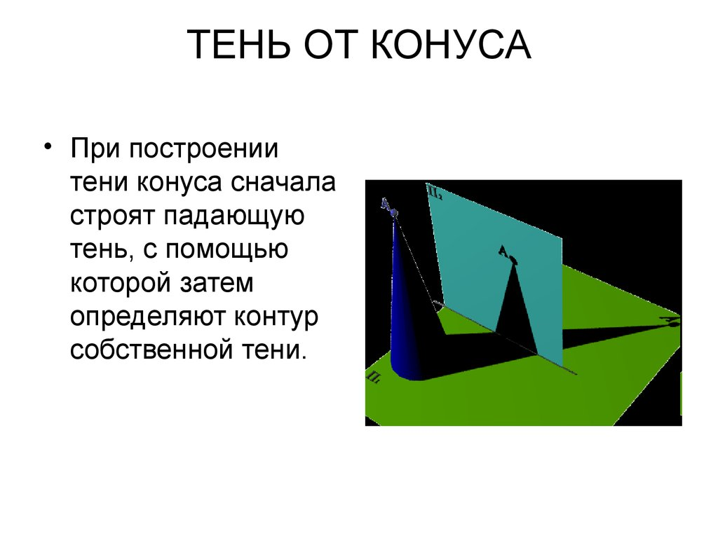 Построение теней в ортогональных проекциях Методические