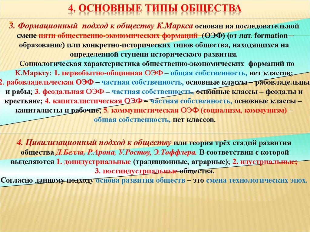 2 типы экономических систем 21 понятие об экономических системах четыре основных типа экономических систем