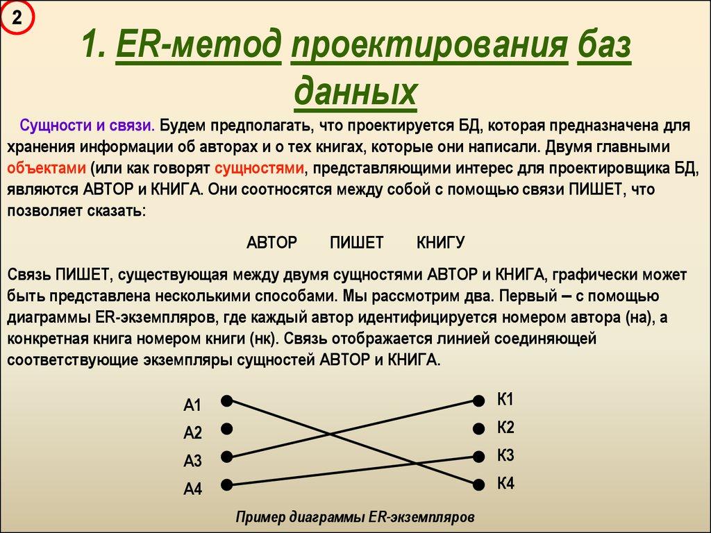 Как сделать er диаграмму базы данных