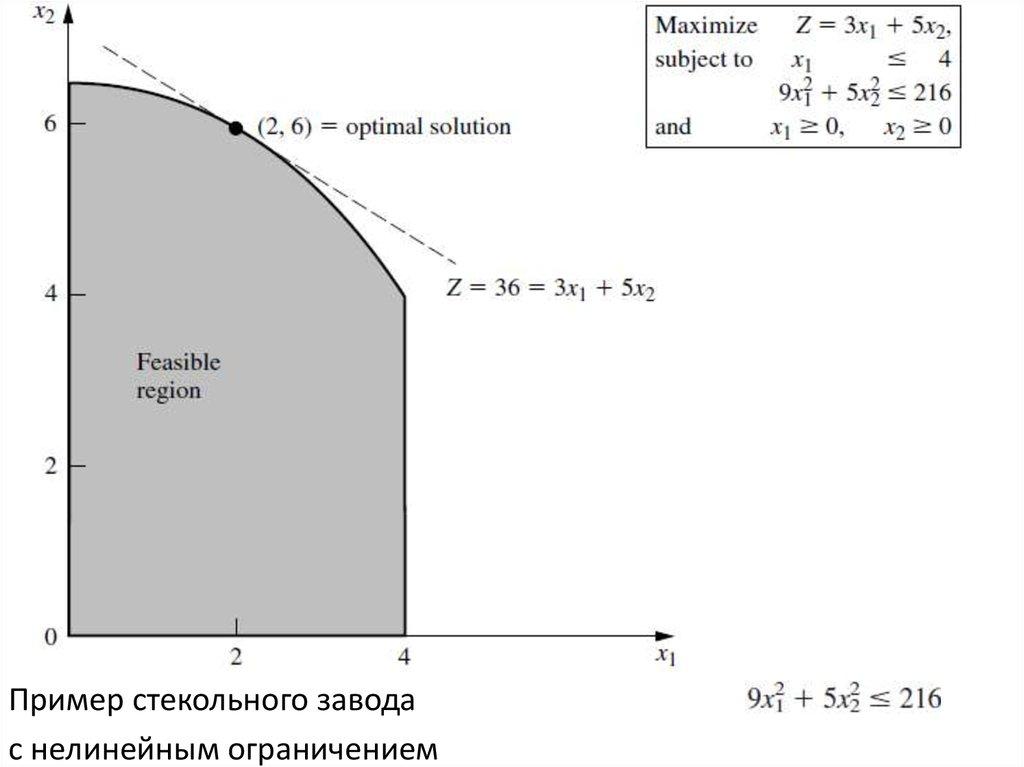 Гдз по Алгебре 7 Класс Муравин Учебник Решение