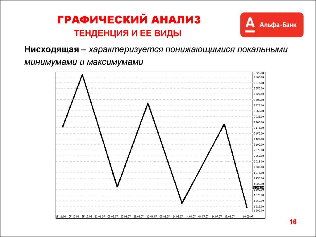 графическое исследование графиков функций это