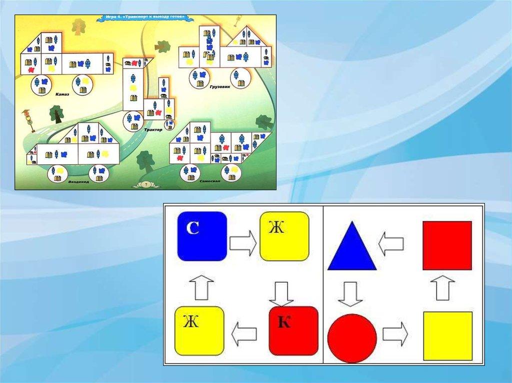 Формирование у детей геометрических представлений