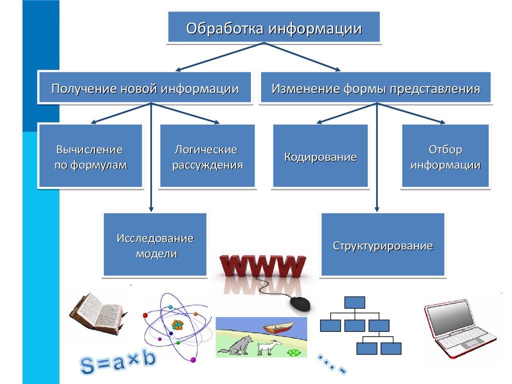 Радиолюбители СанктПетербурга  Просмотр темы  Онлайн