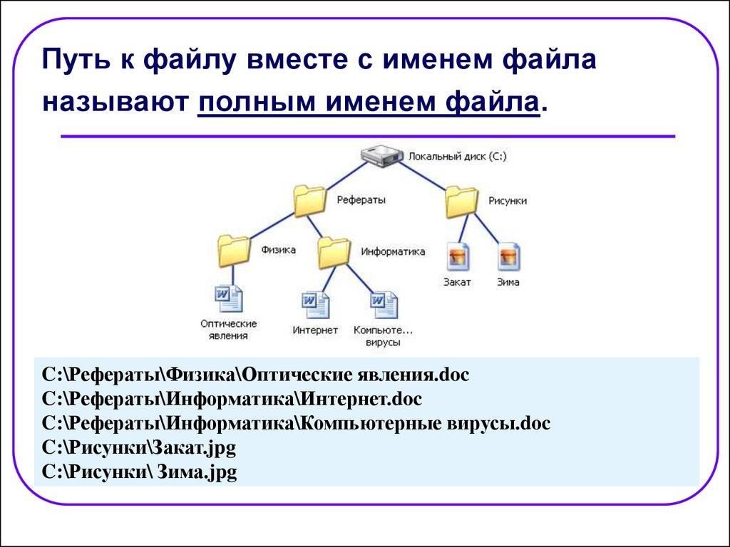 информатика в картинках файл