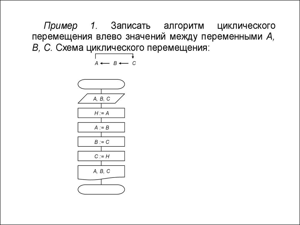 блок схема циклического алгоритма с ворда