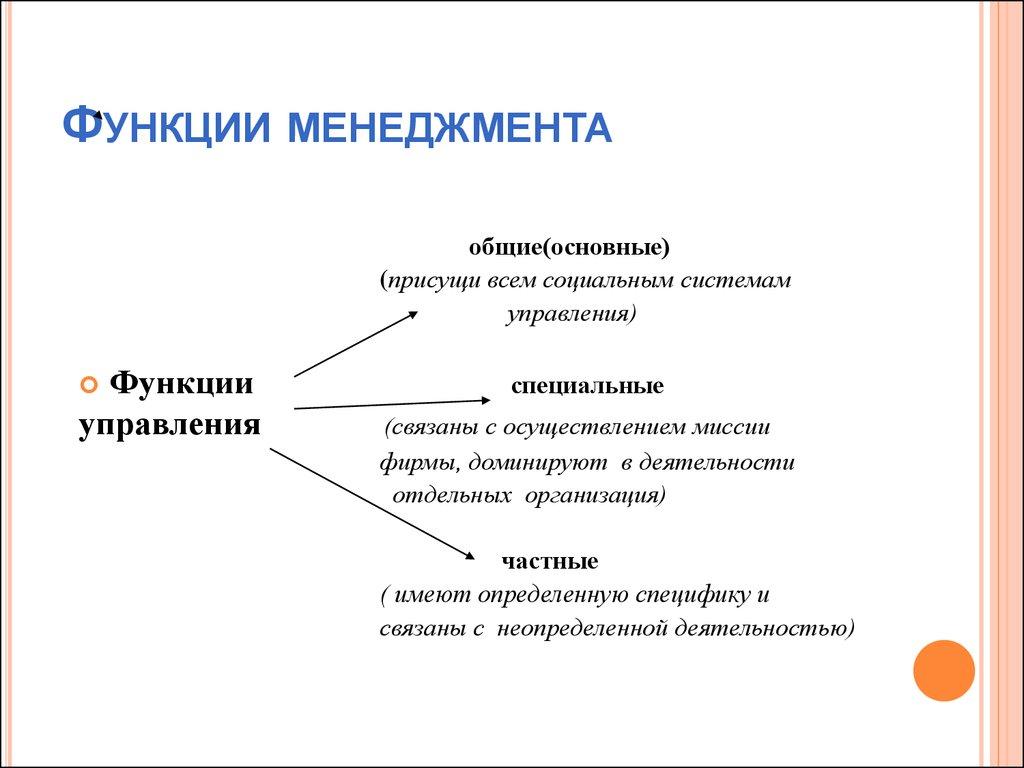 понятие менеджмента реферат