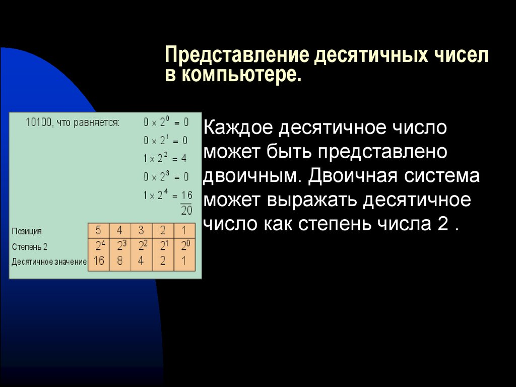 презентация по теме двоичное кодирование чисел в компьютере