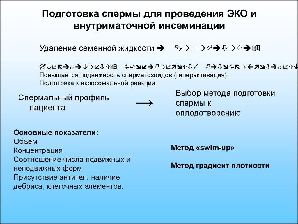 podvizhnost-spermatozoidov-uvelichivaetsya