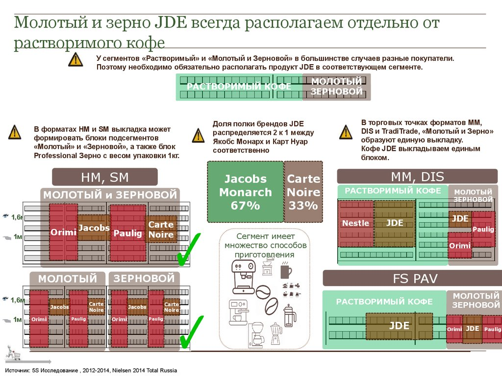 pdf Александр