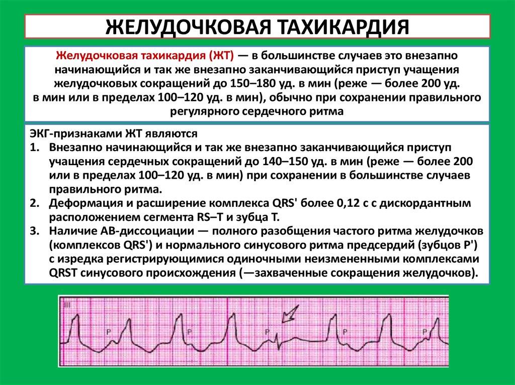 Анаприлин - Медицина - Отзывы