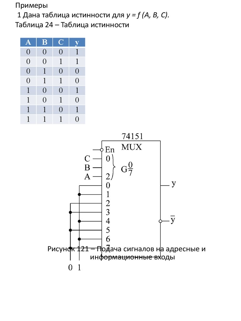 схема памяти таблица истинности