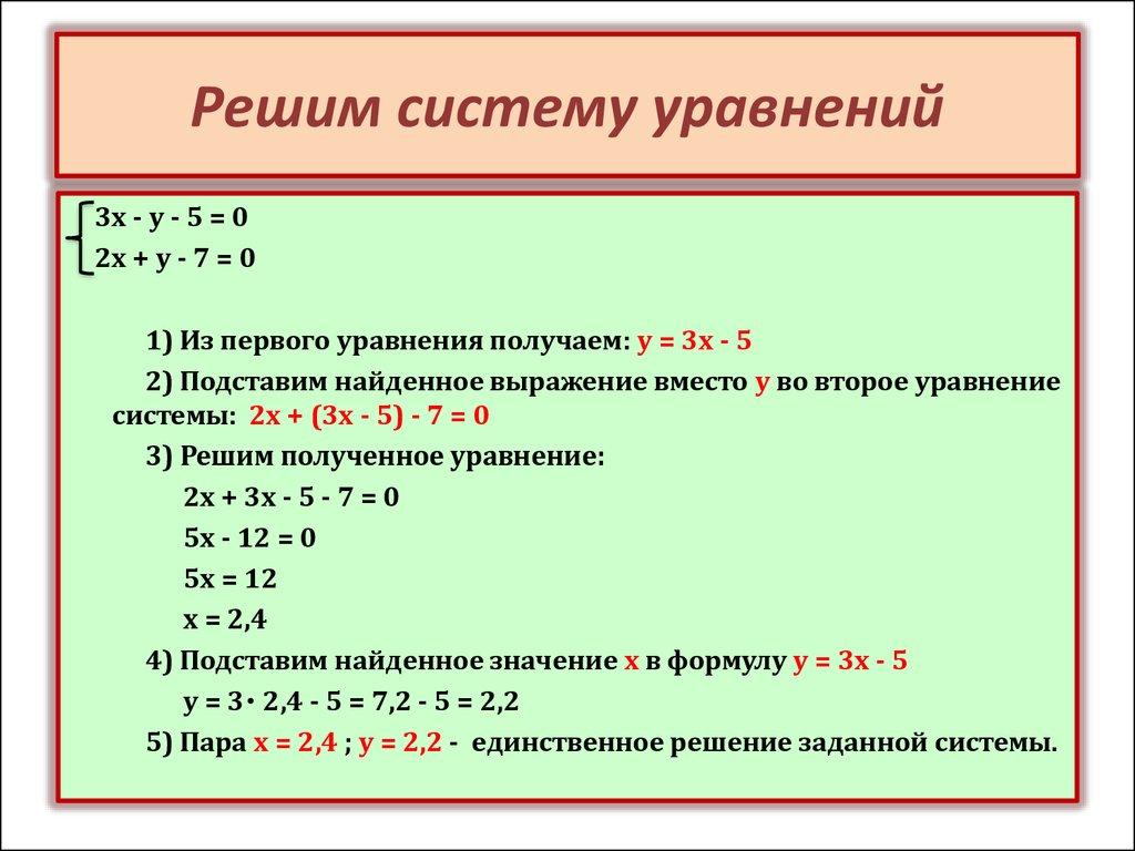 решение уравнений с неизвестными под знаком модуля