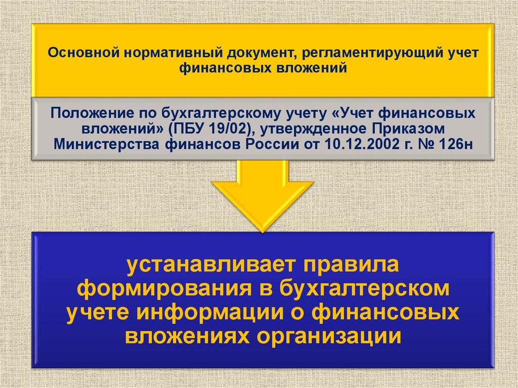 Нормативный документ разработка инструкций по охране труда для