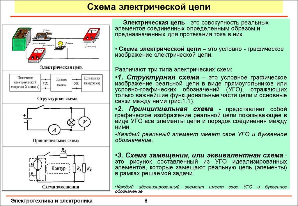работа электрической схемы 2тэ116