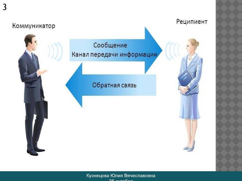 коммуникативная компетентность реферат