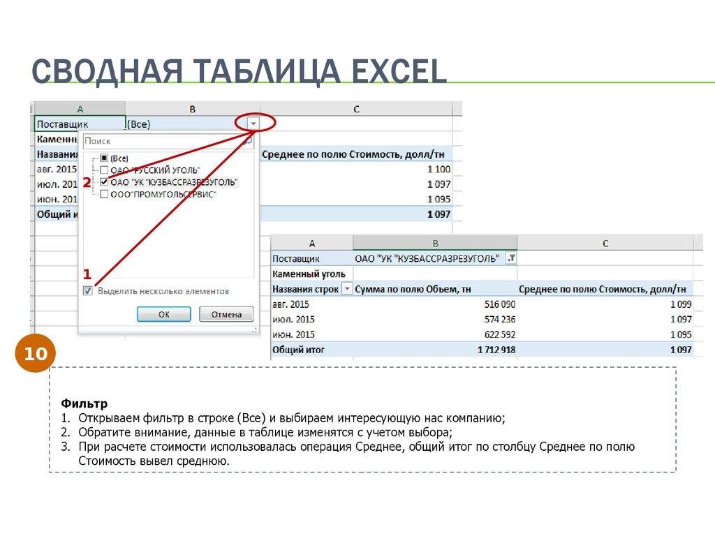 сводная таблица вставка формулы