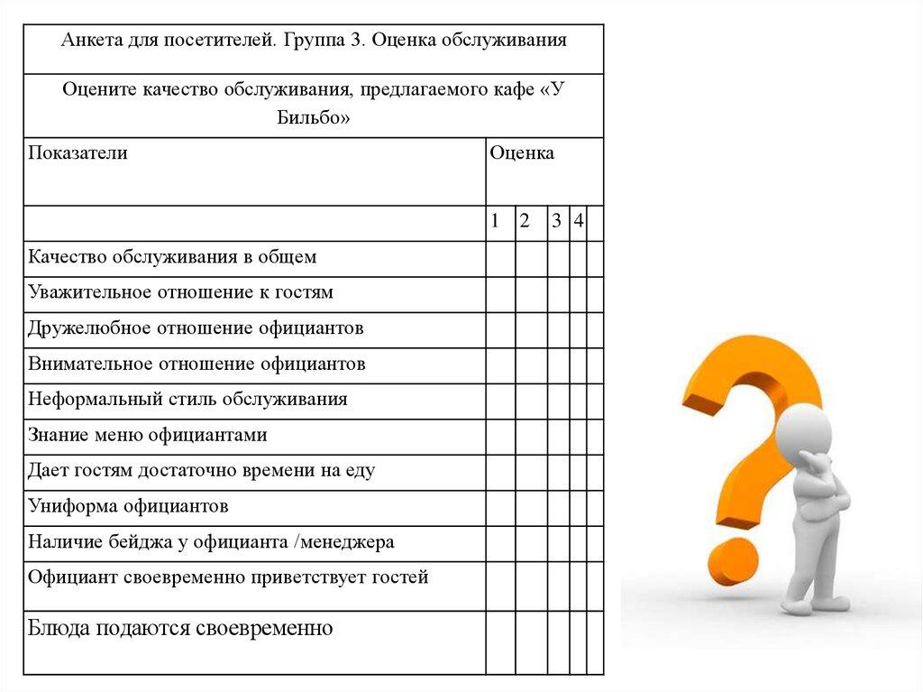 анкета клиента кафе образец