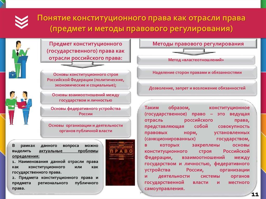 Взыскание задолженности по алиментам » Юридическая консультация адвоката