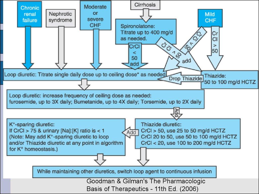 холестерин в крови 8