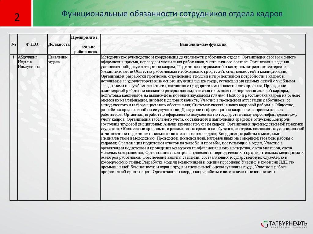 состав должностных инструкций