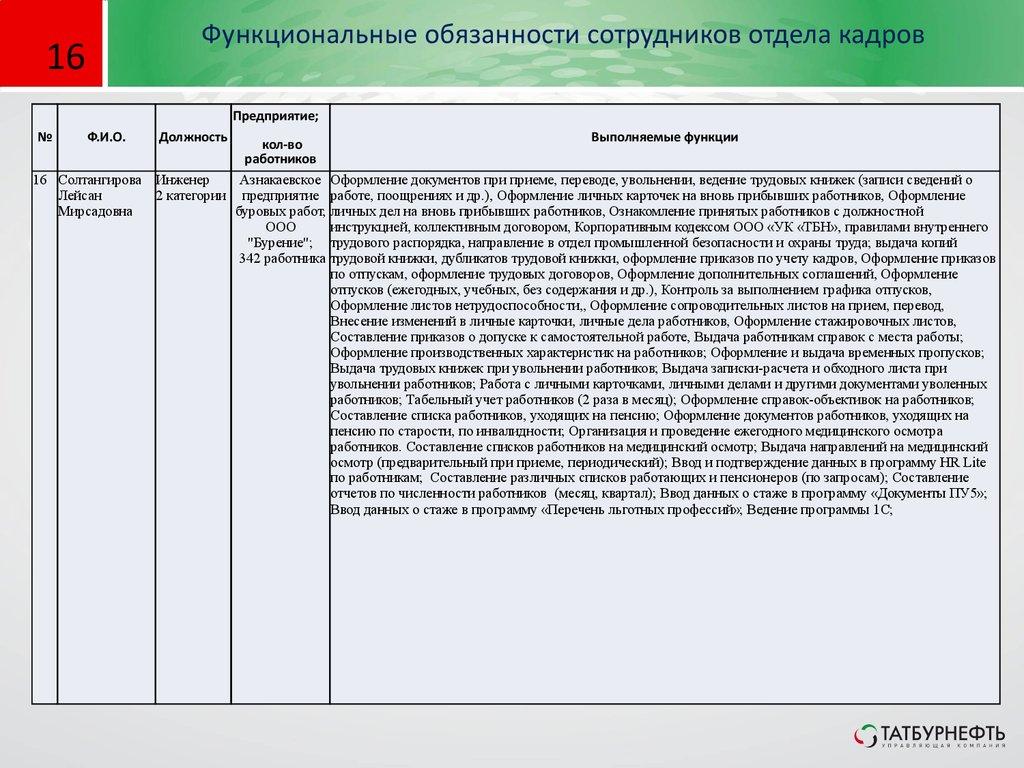 Инженер По Ремонту Должная Инструкция