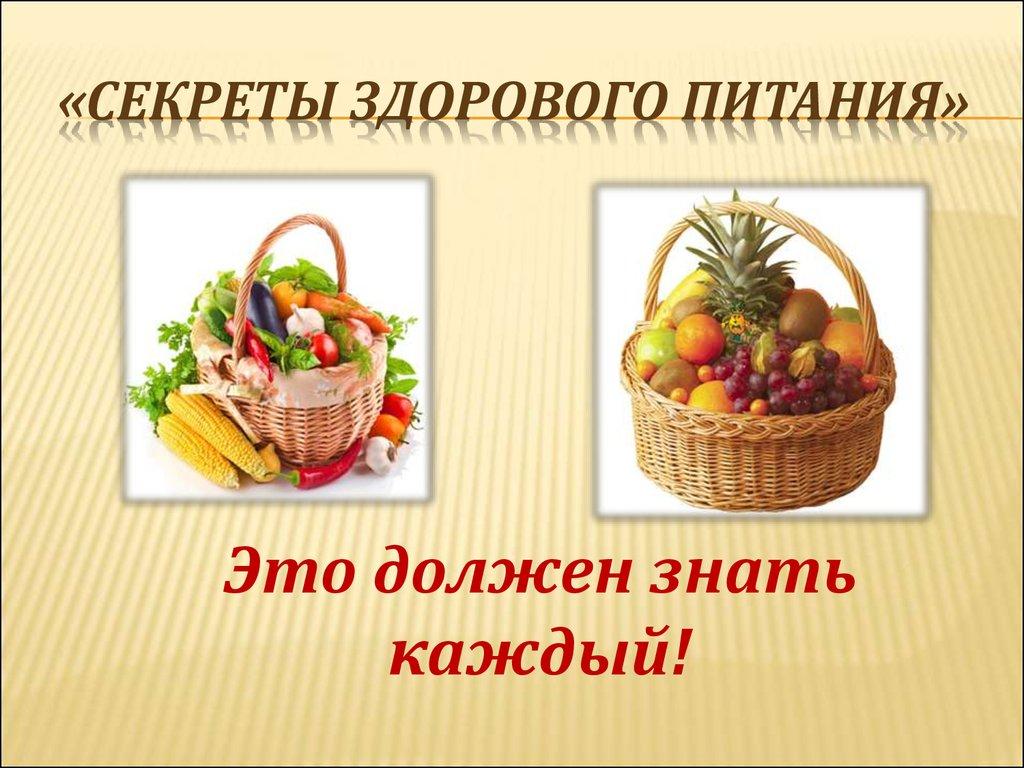 классный час здоровое питание 2 класс