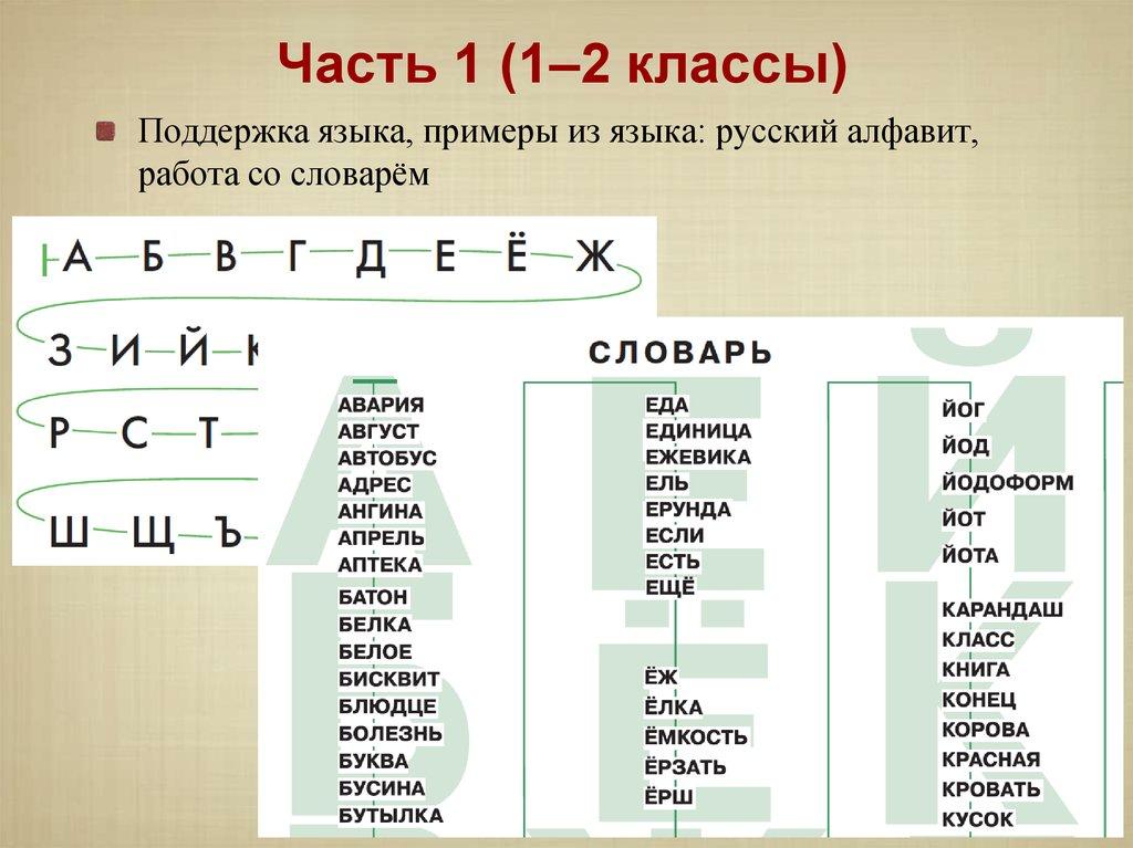 издательство просвещение-задачи: