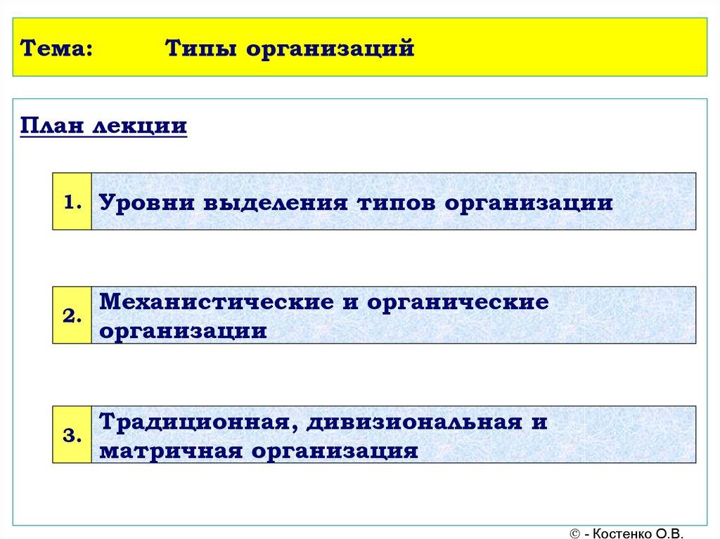 Типы организаций
