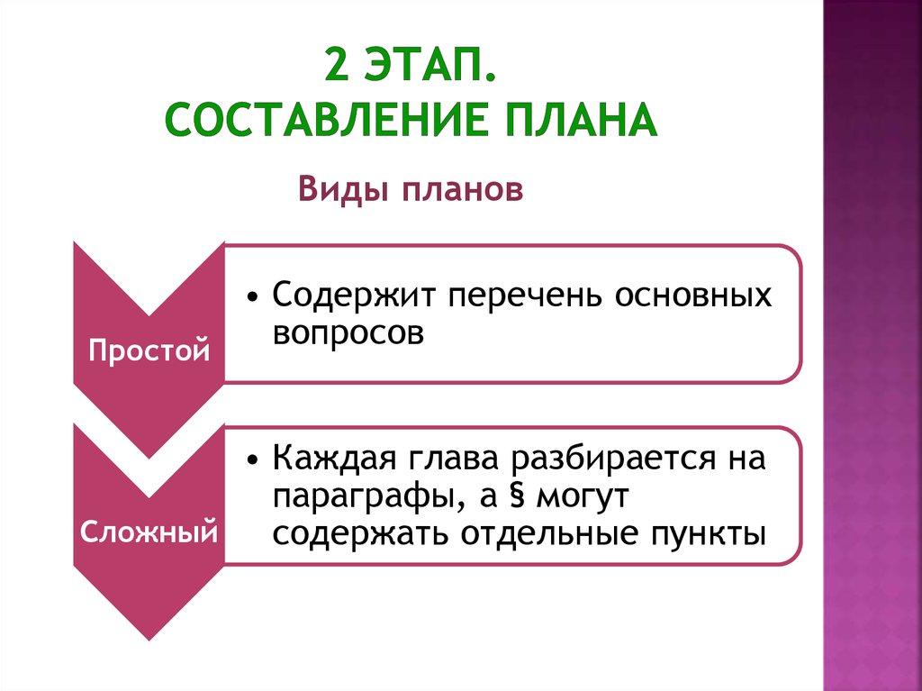 Современные Требования к Оформлению Документов
