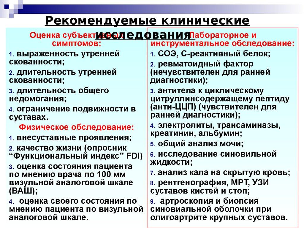 Полисерозит