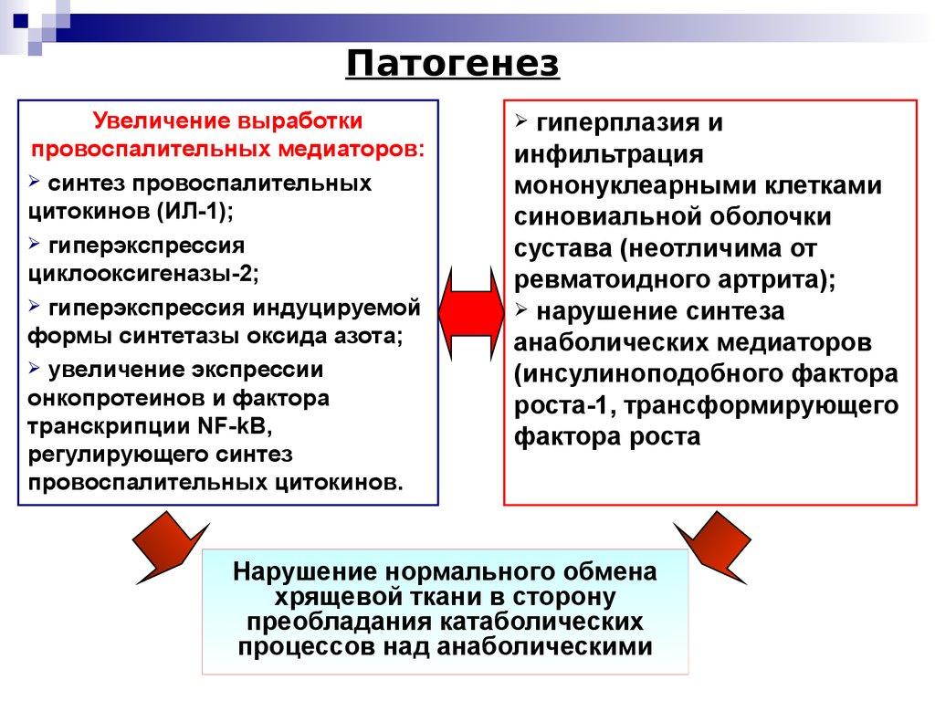 Менискэктомия