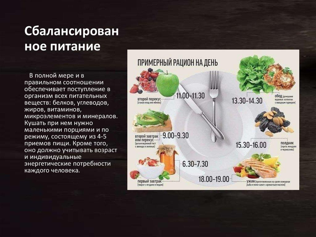 Составление меню диеты онлайн