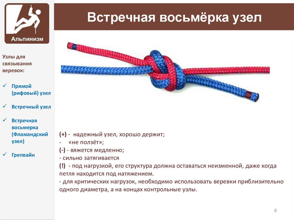 Схема вязания узла восьмерка 620