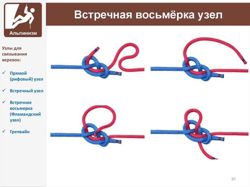 Схема вязания узла восьмерка 951
