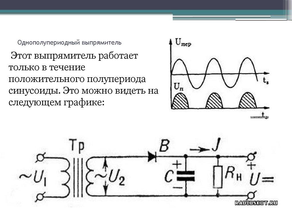 однополупериодная схема с индуктивным фильтром