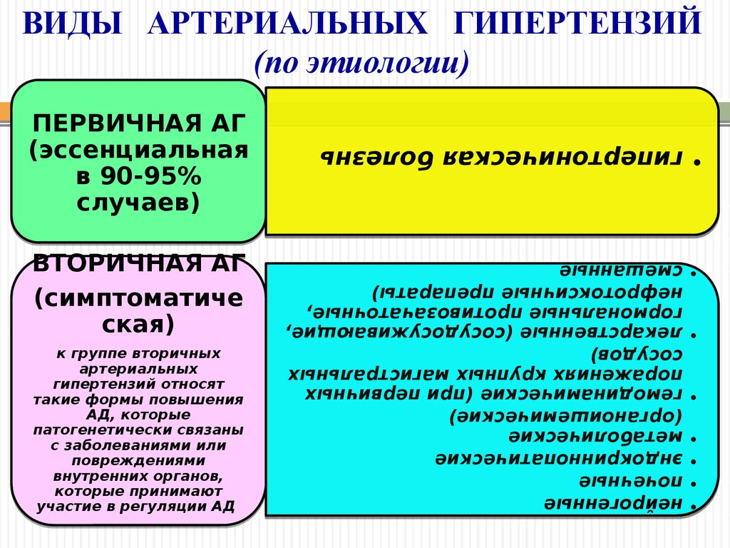 Мочегонные средства при гипертонической болезни