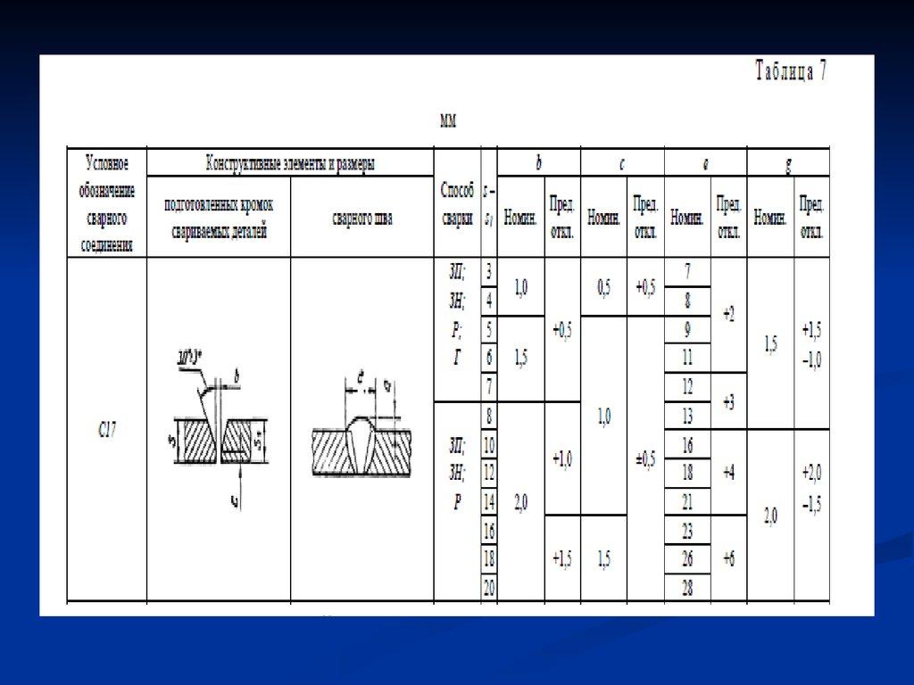 Инструкция рд 03 606 03 скачать