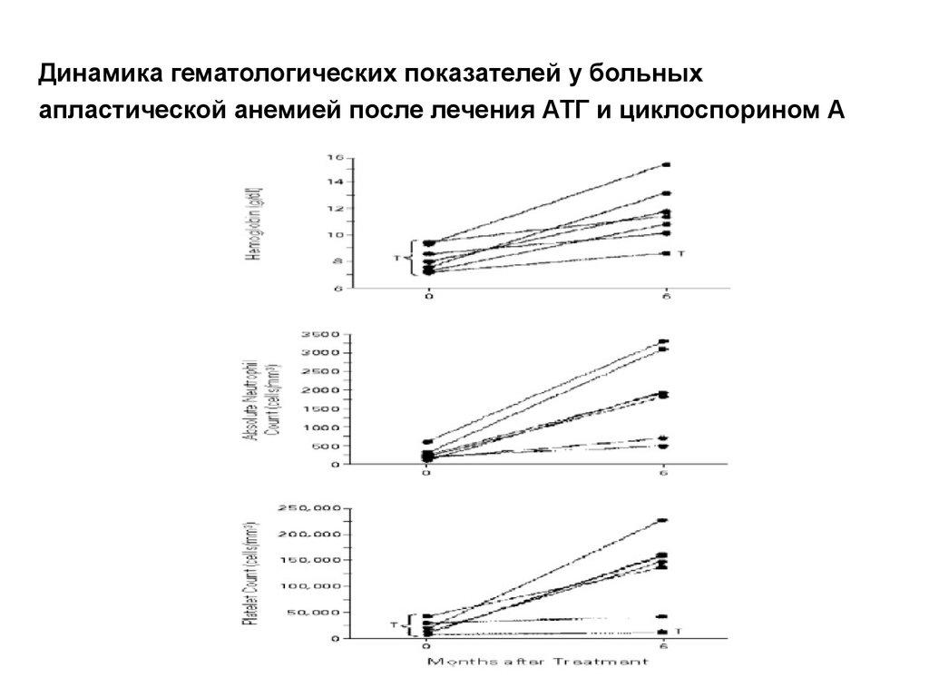 схема лечения зитролид