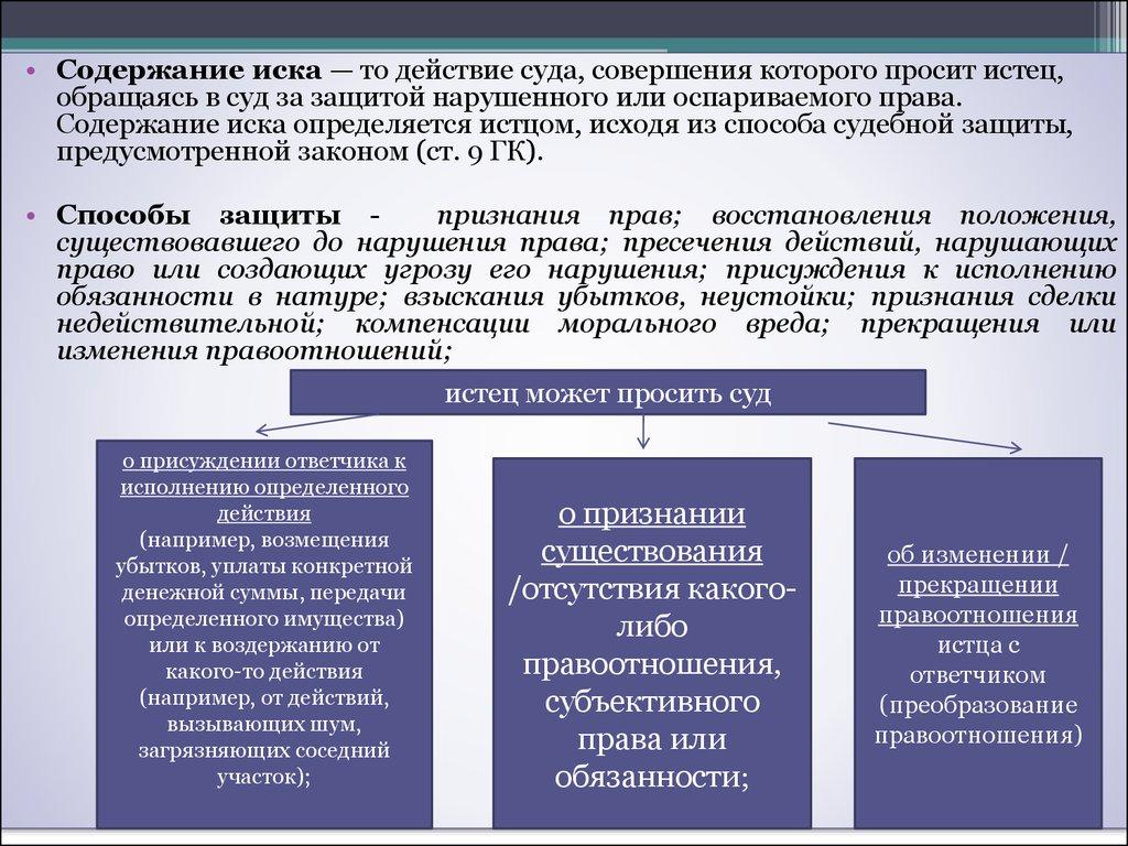 Заявление о Прекращение Исполнительного Производства образец