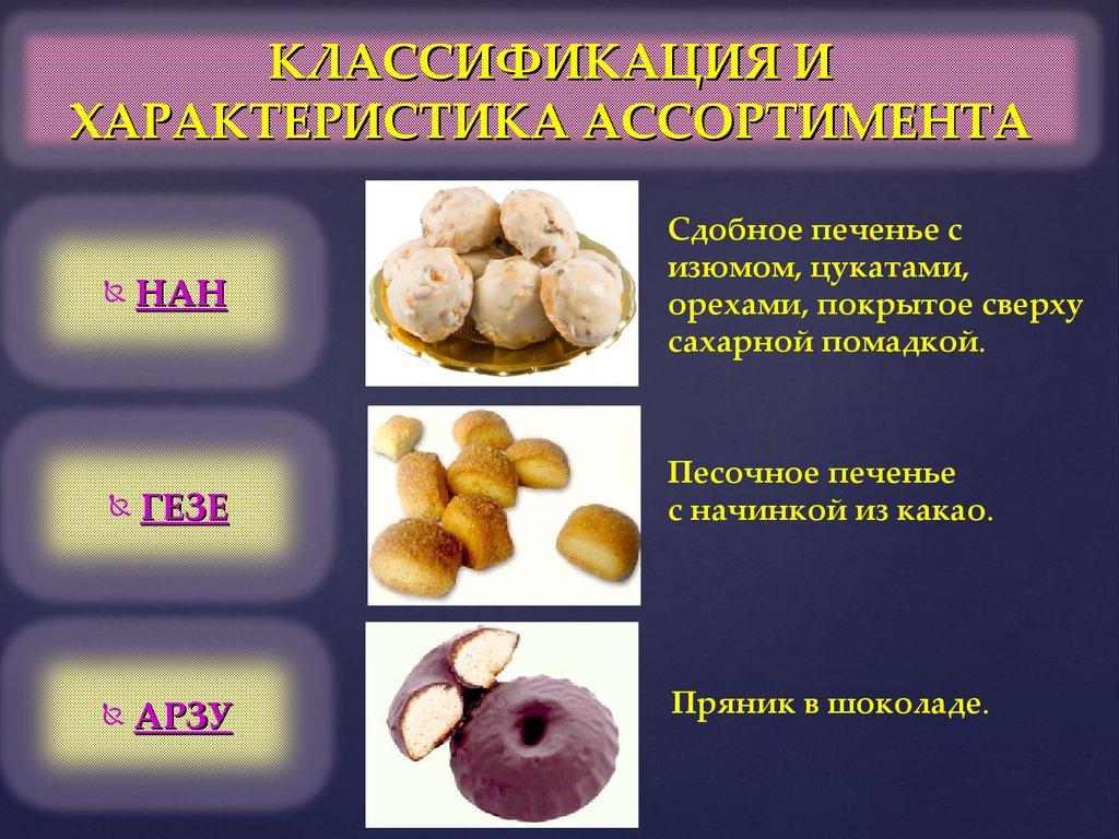 Восточные сладости мучные сборник рецептур