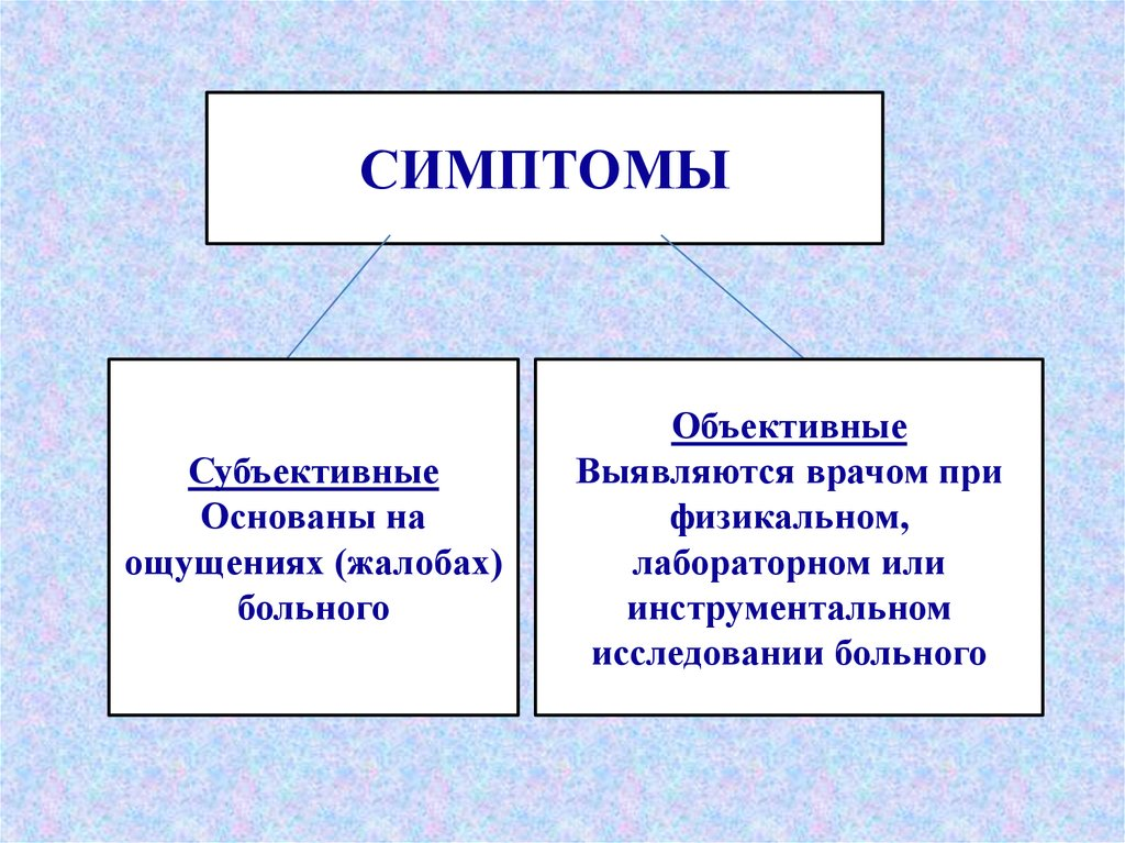 признак какого заболевания запах ацетона изо рта