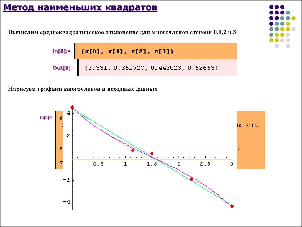 Ошибки в статистике - univer-nn.ru