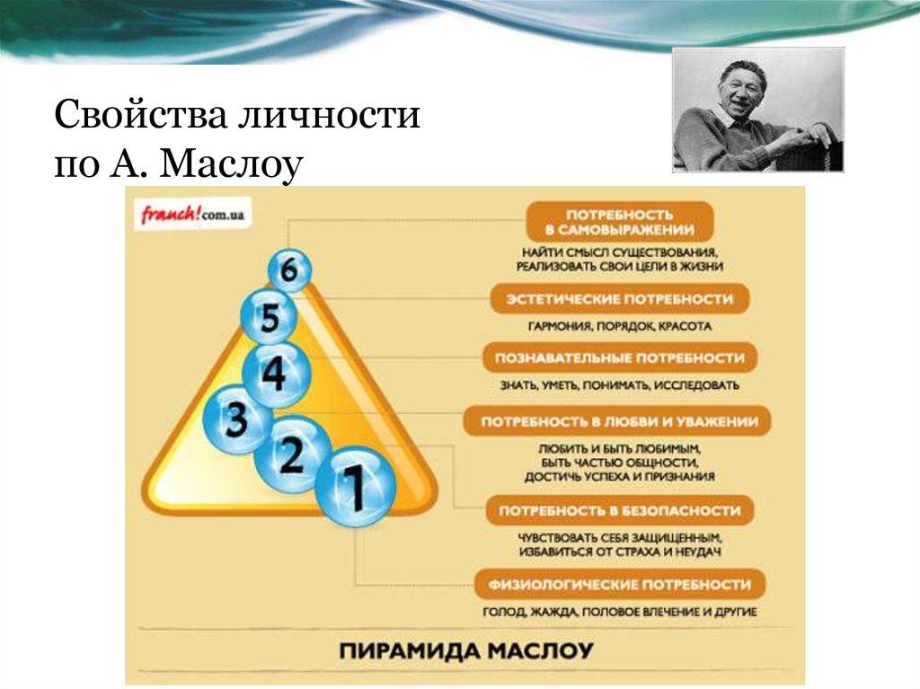 психология личности учителя реферат